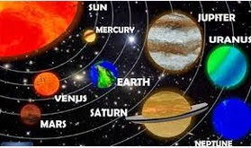 Trick To Remember Planets Of Solar System In Order Gk