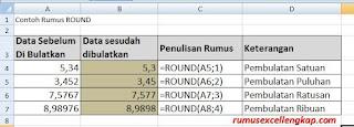 contoh data rumus Round