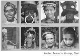 Pembagian Ras dan Keanekaragaman Suku Bangsa Indonesia