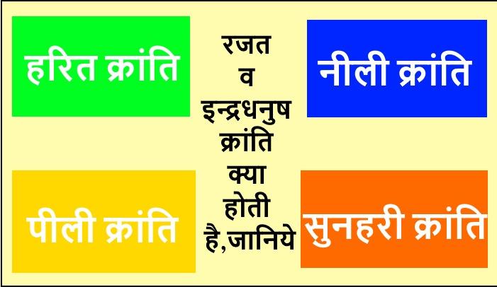 harit-nili-pili-sunhari-rajat-indardhanush-kranti-kya-hoti-hai-hindi