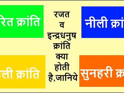 हरित,नीली,पीली,श्वेत,रजत,सुनहरी,इन्द्रधनुष क्रांति क्या है ? General Knowledge पूरी जानकारी