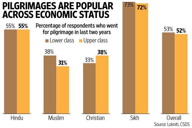 Asatru beliefs homosexuality statistics