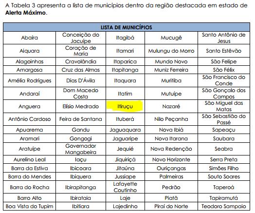 http://www.inema.ba.gov.br/wp-content/uploads/2018/12/01_Alerta_M%C3%A1ximo-05-12-2018.pdf