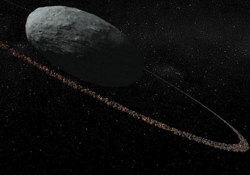 Laporan Penelitian Planet Kerdil Haumea Memiliki Cincin