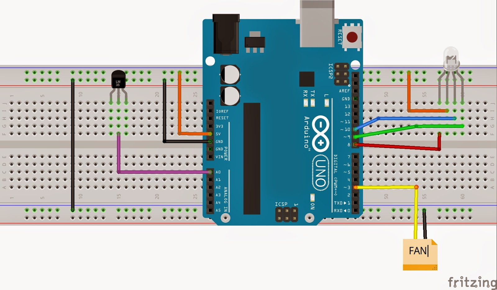 Temperature Control Using LabVIEW and Arduino ~ Automation