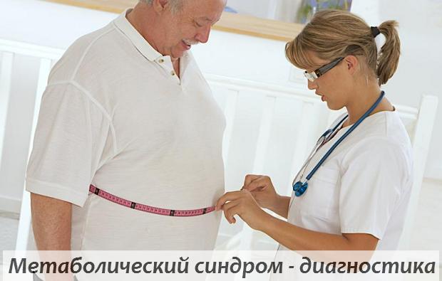 Метаболический синдром - диагностика