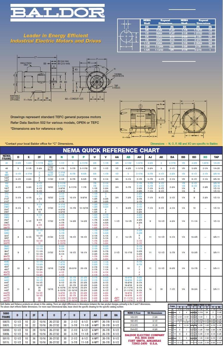 Ac motor frame size chart kit picture also electric sizing gungoz  eye rh