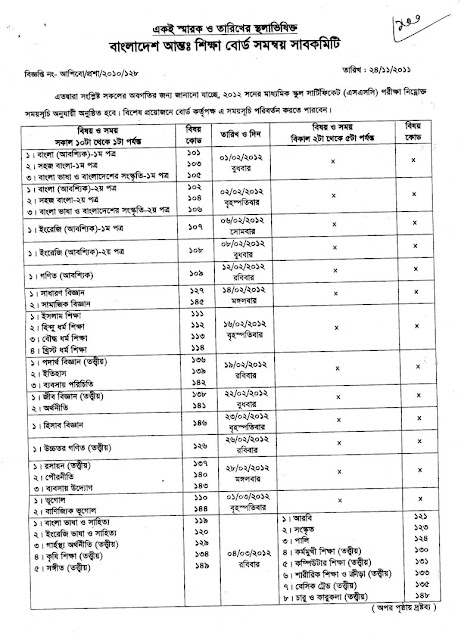 Download Bangladeshi 2012 SSC Exam Exam Routine PDF file online and information