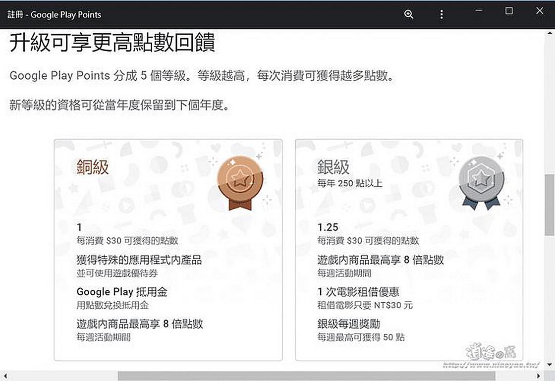 Google Play 商店消費可獲得點數回饋