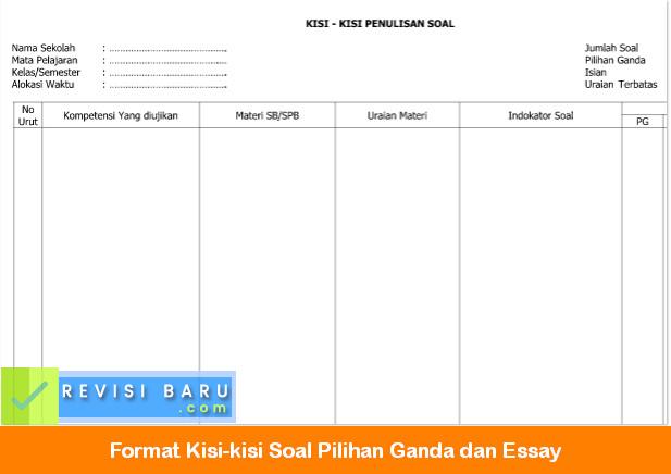 Format Kisi-kisi Soal Pilihan Ganda dan Essay