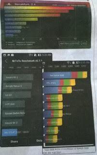 Benchmark Asus Zenfone 4C