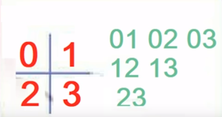 Thai Lottery 3up Solutions