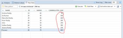 SAP HANA studio, calculation views