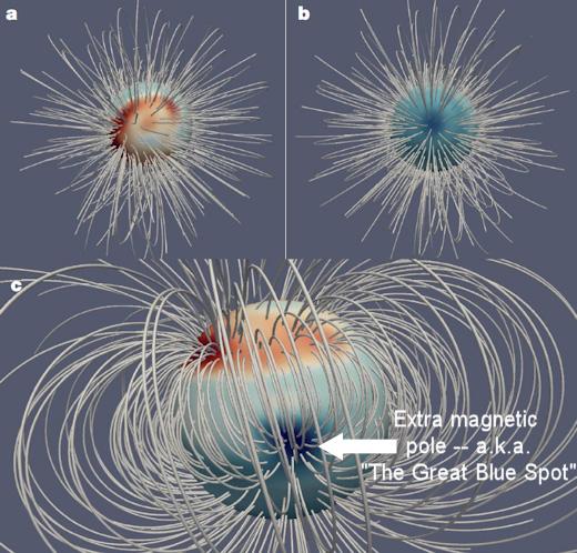 polos magnéticos bizarros em Júpiter - inversão do campo magnético?