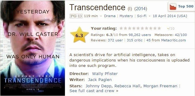 Transcendence 2014 movie IMDB rating screengrab