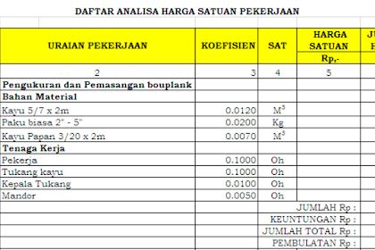 Download Analisa Harga Satuan Format XL