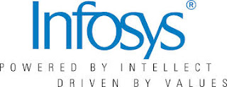 Infosys Registration Link For Fresher's Recruitment