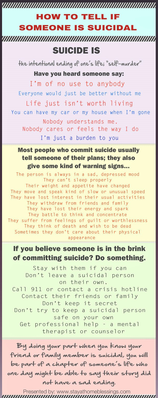 how to tell is someone is suicidal infographic