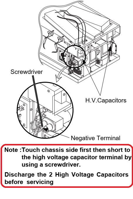 Magnetron Schematic Wiring on control panel schematic, lamp schematic, transistor schematic, solenoid schematic, compressor schematic, diode schematic, door schematic, ammeter schematic, spring schematic, power schematic, oven schematic, capacitor schematic, magneto schematic, transducer schematic, lcd schematic, receiver schematic, tube schematic, parts schematic, radar schematic, light schematic,