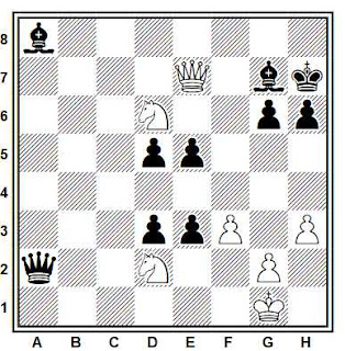 Posición de la partida de ajedrez Korsunsky - Psahis (URSS, 1979)