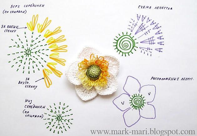 patrones-flor-ganchillo