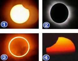 berbagainfo Soal Gerhana Matahari dan Bulan