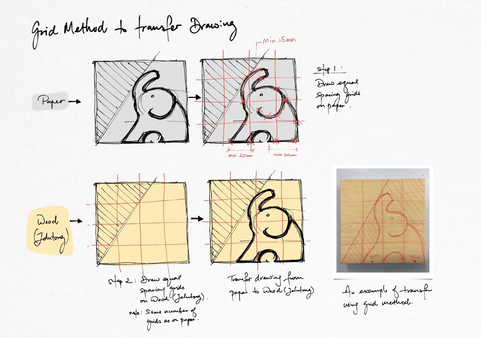 Design Journal Sos Phone Holder Drawing Ideas Grid Method