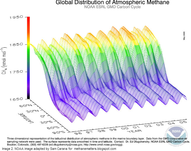 anthropogenic sources of atmospheric methane essay Attributing atmospheric methane to anthropogenic emission sources david allen department of chemical engineering and center for energy and environmental resources university of texas at austin, austin,.