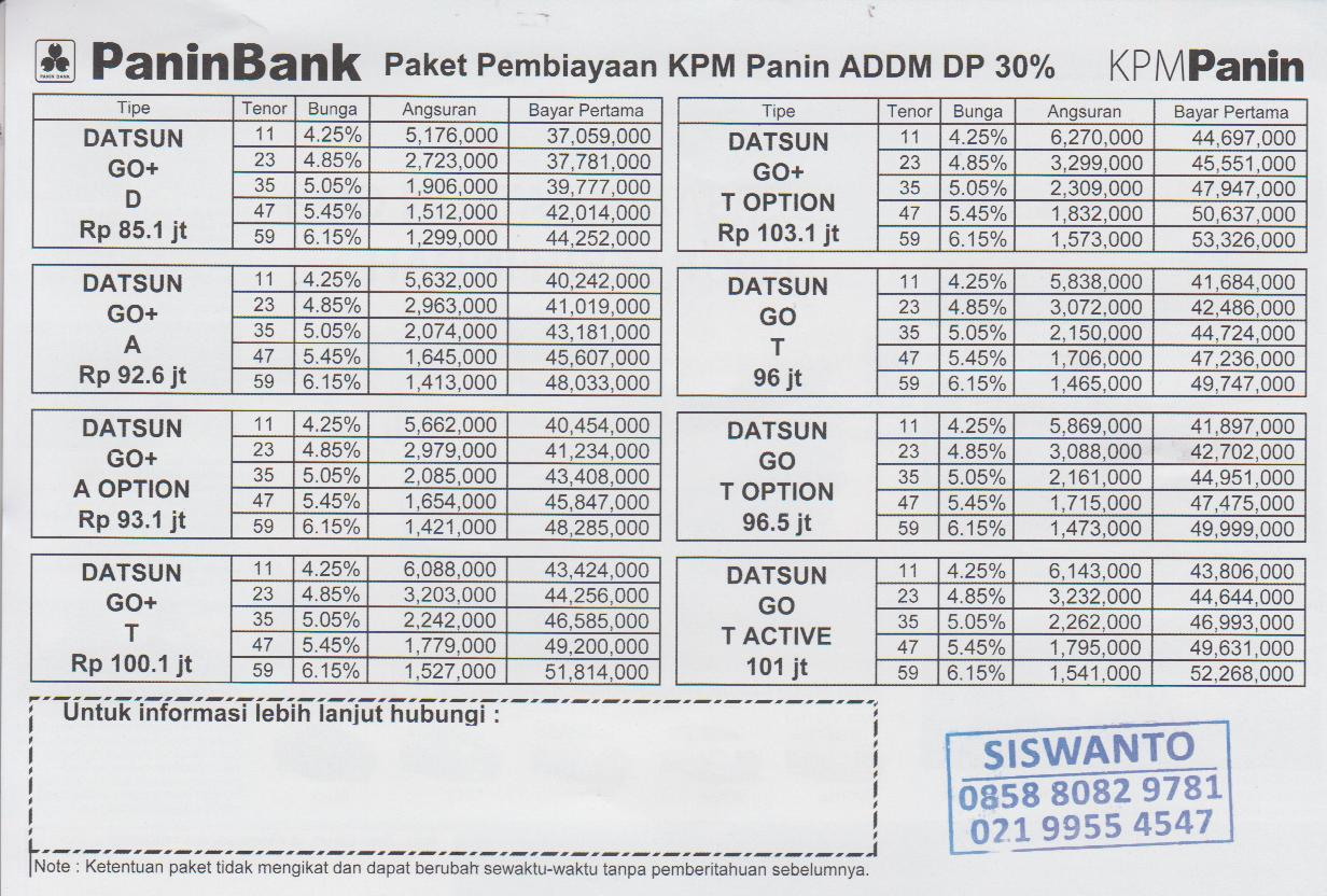 Kredit Bdatsun Bangsuran Bmurah Bpanin on Kia Sorento Xm Fuse Box Diagram
