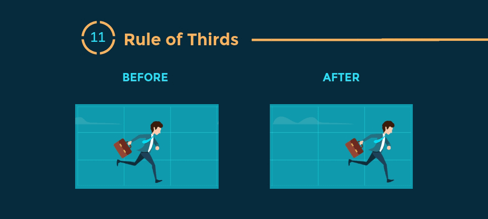 12 Prinsip Hierarki Visual Desain Grafis - Rule of Thirds