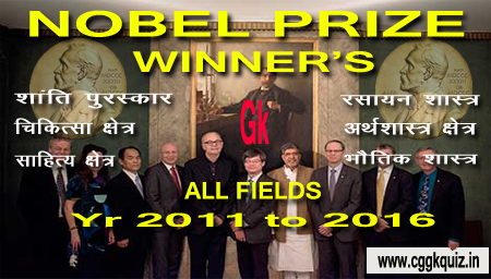 Nobel Prize Winner name in Hindi | CG Gk in Hindi