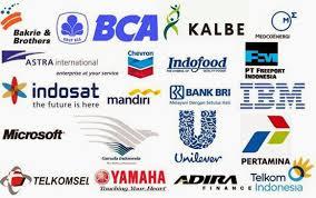 Pengertian Badan Usaha serta Fungsi dan Peran Badan Usaha dalam Perekonomian