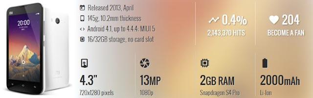 Kali ini kami akan mengulas beberapa hp Xiaomi yang mempunyai fitur MHL dengan harga murah Daftar HP Xiaomi Support MHL Murah & Berkualitas