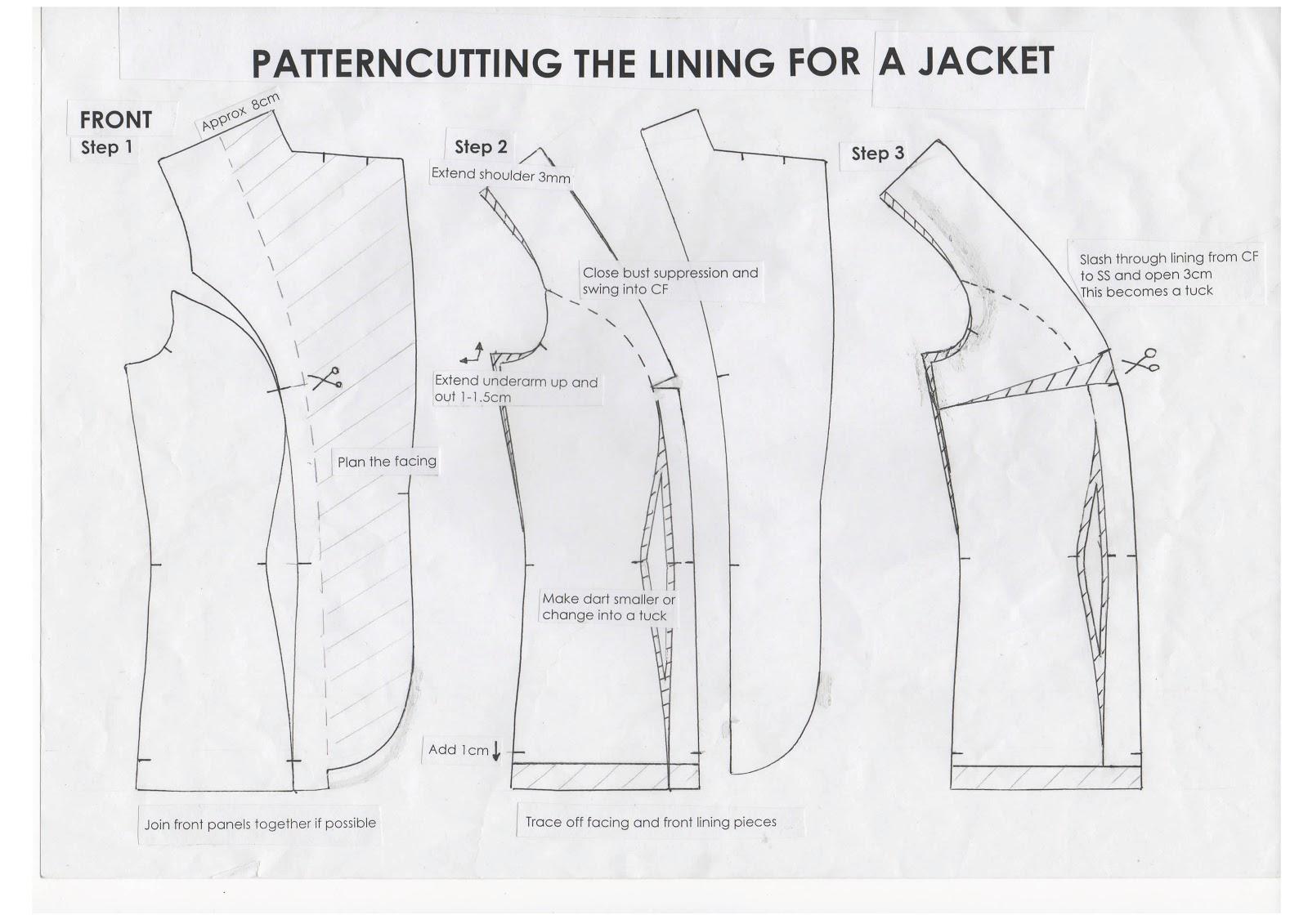 Rifat Ozbek Develop Directional Design Amp Tailoring February