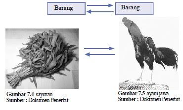 Barter (masa tukar menukar)