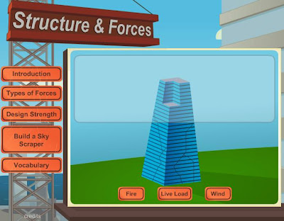 Forces and structures, structures and forces resources, manitoba grade 7 science curriculum, manitoba grade 7 science resources