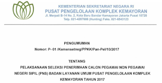 Lowongan Kerja Non PNS Non PNS Kementerian Setneg RI Tingkat SMK, D3, S1