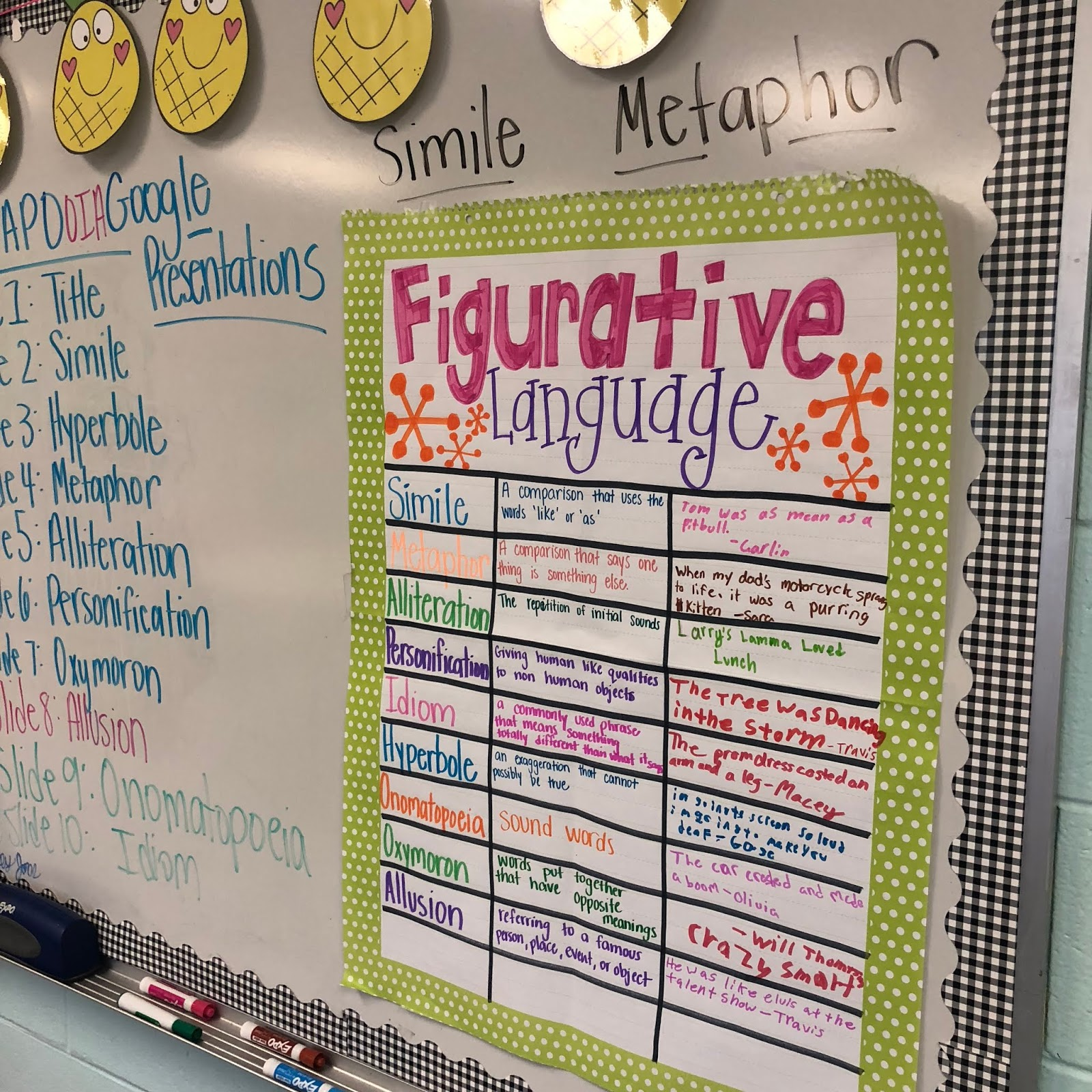 Teaching Figurative Language Part 2