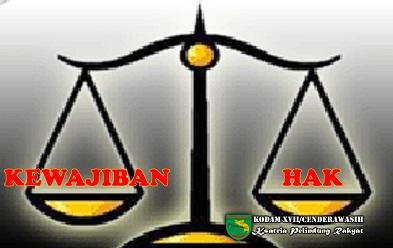 Pengertian Serta Perbedaan Hak Dan Kewajiban Beserta Contohnya