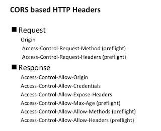 Apa itu CORS (Cross-Origin Resource Sharing) Dan Bagaimana Menggunakannya ?