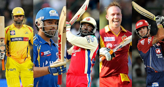 Ipl highest Six Player List