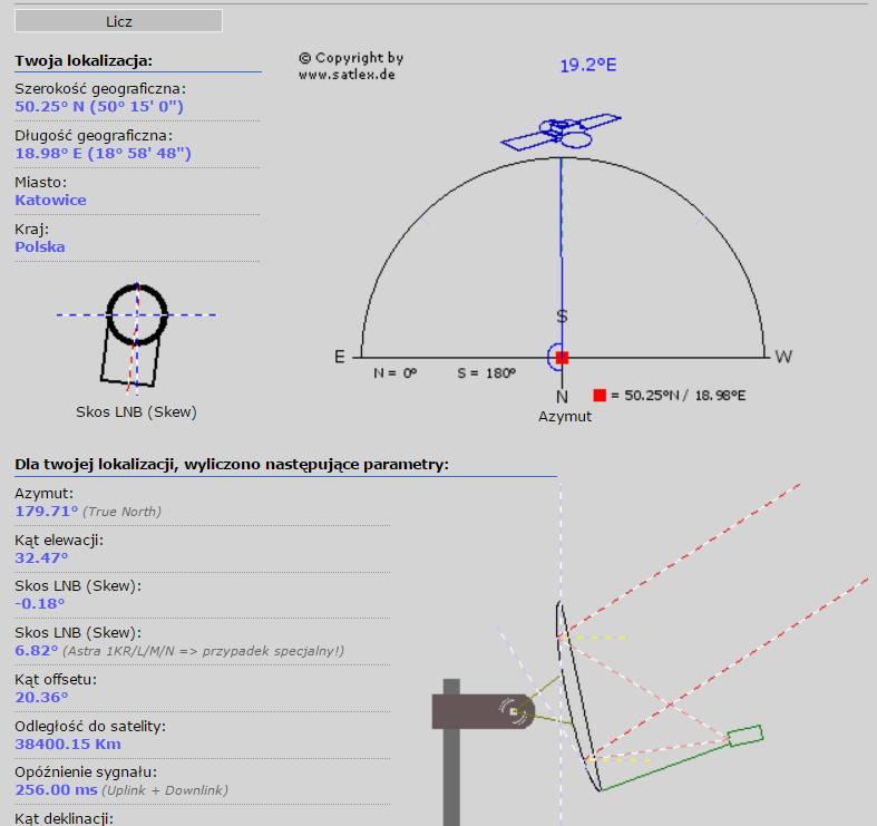 Bird 6/8/9 ustawienia anteny hot Proste ustawianie
