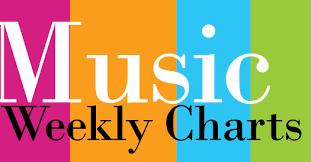 6 Tangga Lagu Indonesia Terbaik Week 1 Januari 2017