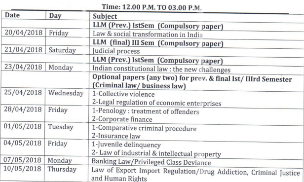 DAVV Time Table 2018 MGM/MPT/BCA/LLM/LLB/B.Sc (UG-PG) Sem