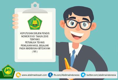 Juknis Penilaian Hasil Belajar Kurikulum 2013 pada Madrasah Ibtidaiyah (MI)