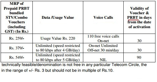 BSNL launches STV 549, STV 379 and STV 249 vouchers to offer upto 5GB/day data and free voice calls