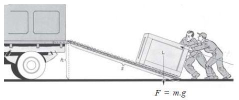 Contoh Pesawat Sederhana Bidang Miring