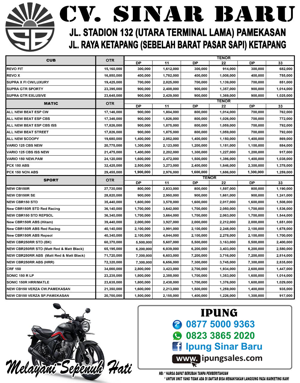 Brosur Kredit Motor Honda Pamekasan April 2019 - MAS IPUNG