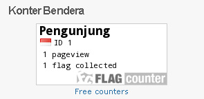 Cara Pasang Flag Counter di WordPress