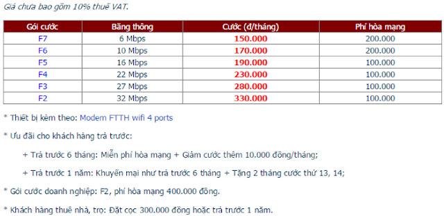 Đăng Ký Lắp Đặt Wifi FPT An Giang 2